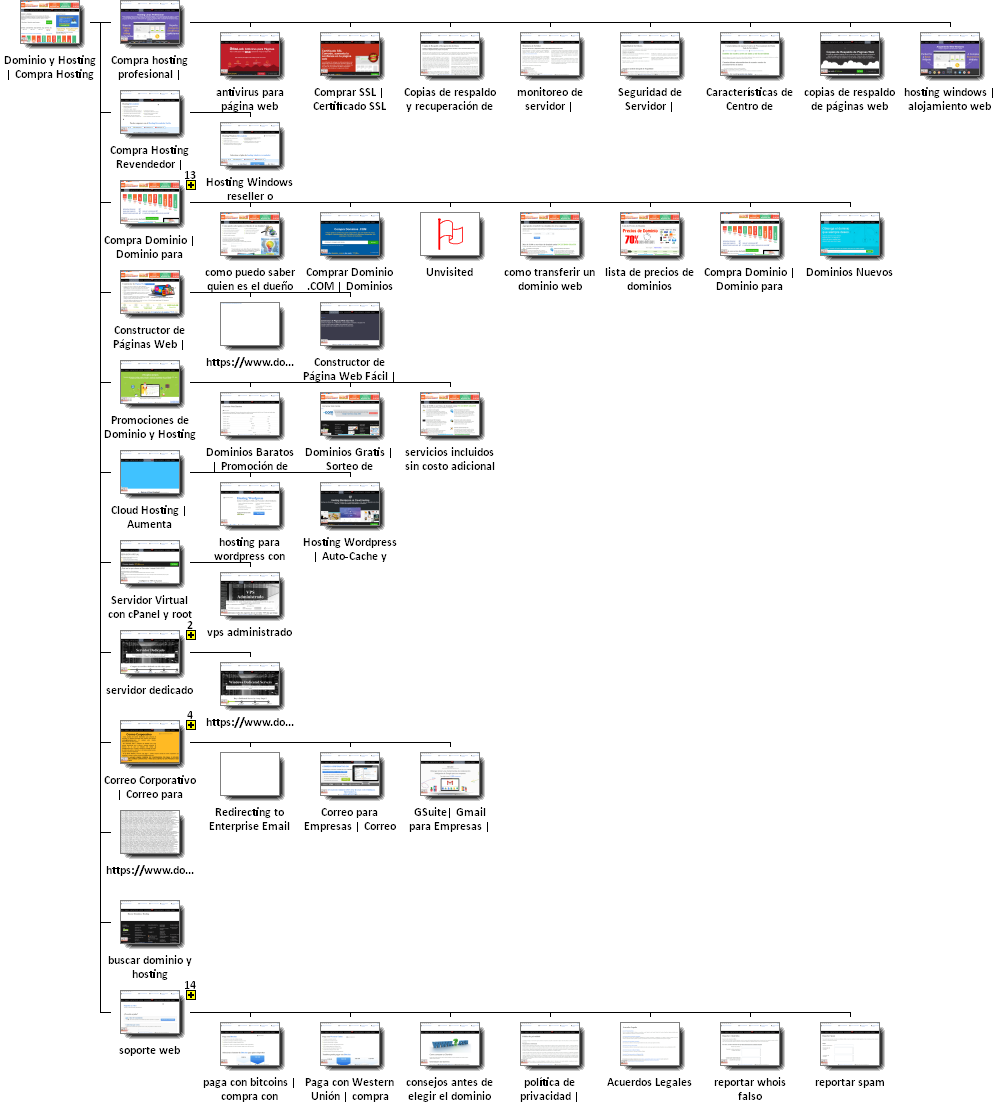 Graphical Site Map - click on thumbnails to visit pages.